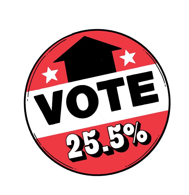 """""""Vote"""" button reading 25.5%"""
